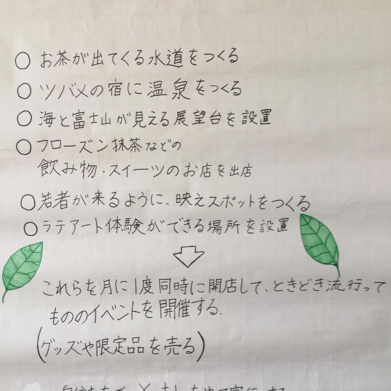 """""""蒲原中学校1年生が想う10年後の蒲原"""" 1年1組 1班"""