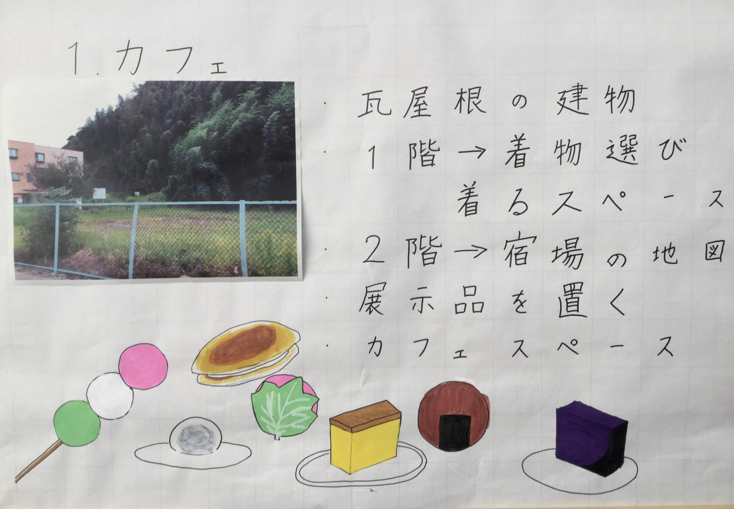 """""""蒲原中学校1年生が想う10年後の蒲原"""" 1年1組 3班"""